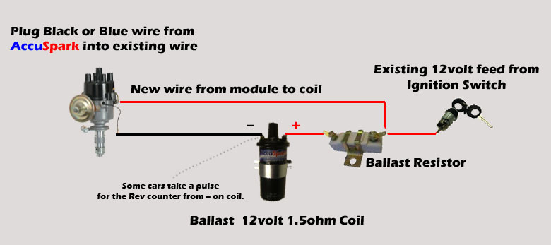 accuspark_ballast_ignition how to wire a ballast resistor diagram ballast resistor chevy coil resistor wiring diagram at fashall.co