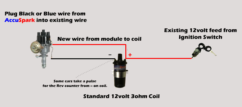 Fitting guide on 12 volt coil wiring diagram