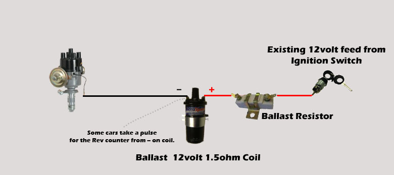 ballast_ignition accuspark coil to distributor wiring diagram at reclaimingppi.co